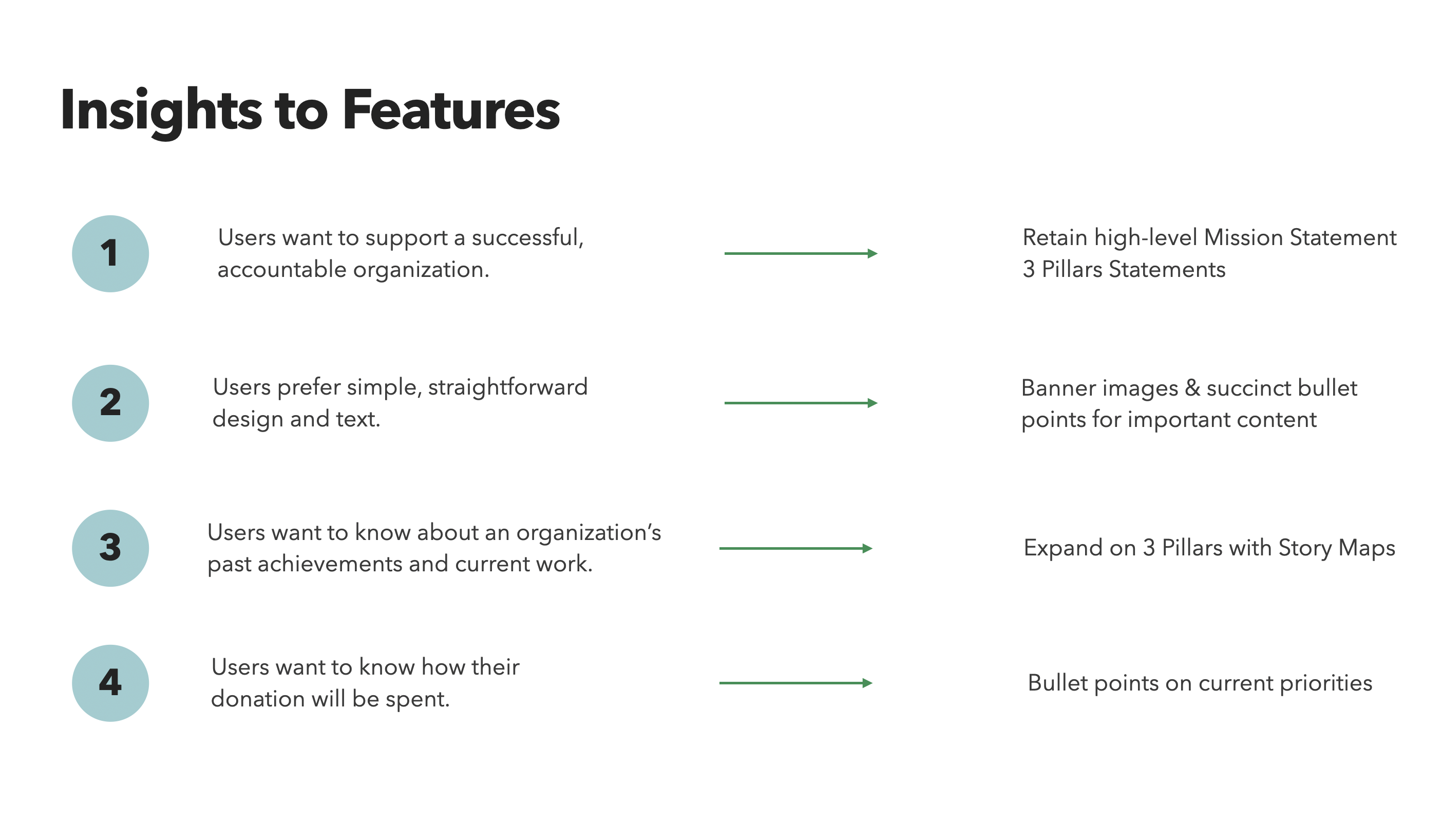 Insights-to-Features